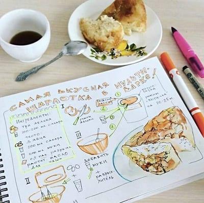 Что рисовать: еда, рецепты