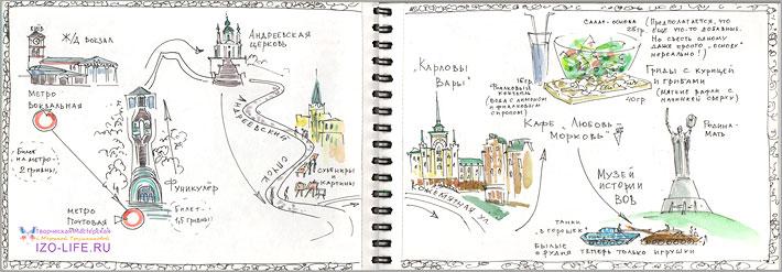 идеи скетчбукинга, план путешествия