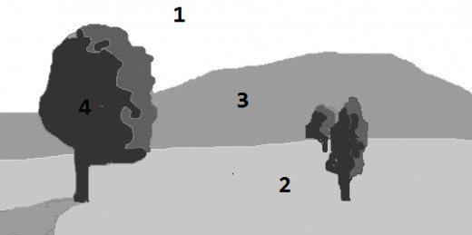 правила рисования пейзажа