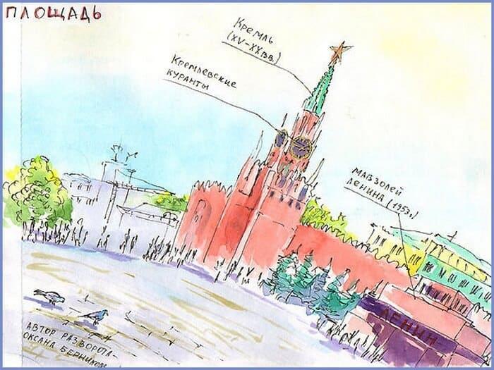 рисунки для скетчбука, Москва