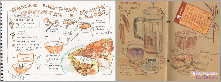 идеи скетчбукинга: кулинарная книга, рецепт