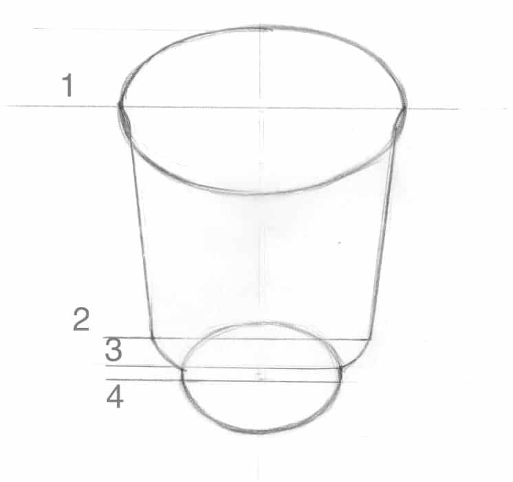 как нарисовать кружку правильно