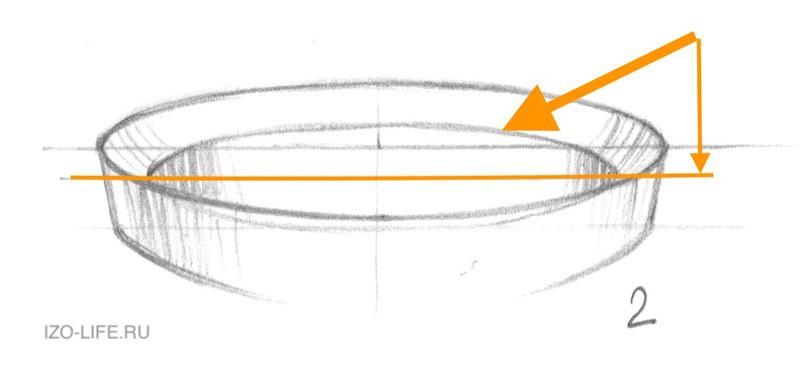 ошибки в рисовании горлышек